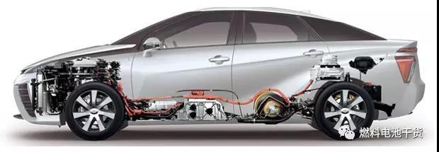 本田FCV Clarity燃料电池汽车电堆结构深度解析